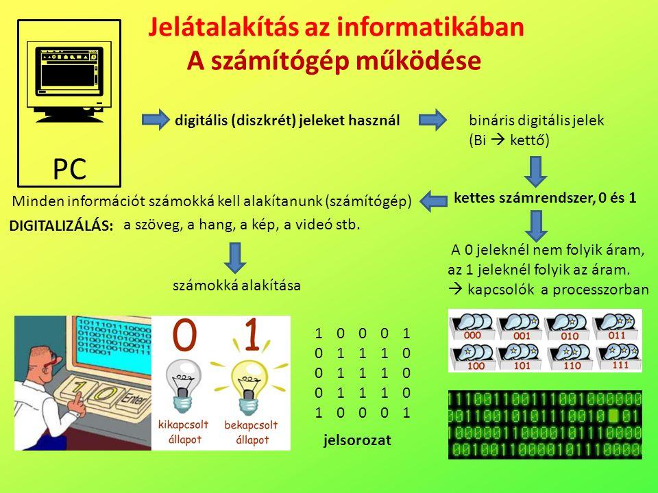  PC A 0 jeleknél nem folyik áram, az 1 jeleknél folyik az áram.