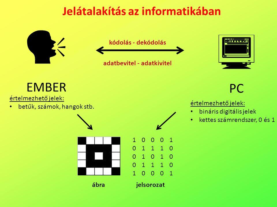 EMBER  PC értelmezhető jelek: betűk, számok, hangok stb.