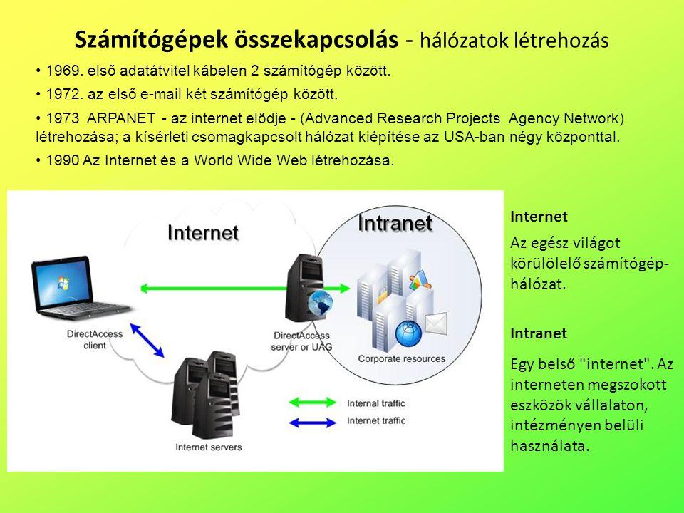 Számítógépek összekapcsolás - hálózatok létrehozás Intranet Egy belső internet .