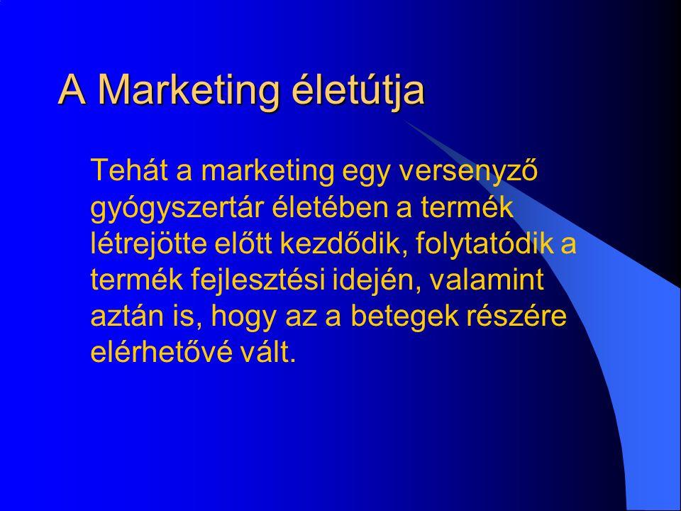 A Marketing életútja Tehát a marketing egy versenyző gyógyszertár életében a termék létrejötte előtt kezdődik, folytatódik a termék fejlesztési idején, valamint aztán is, hogy az a betegek részére elérhetővé vált.