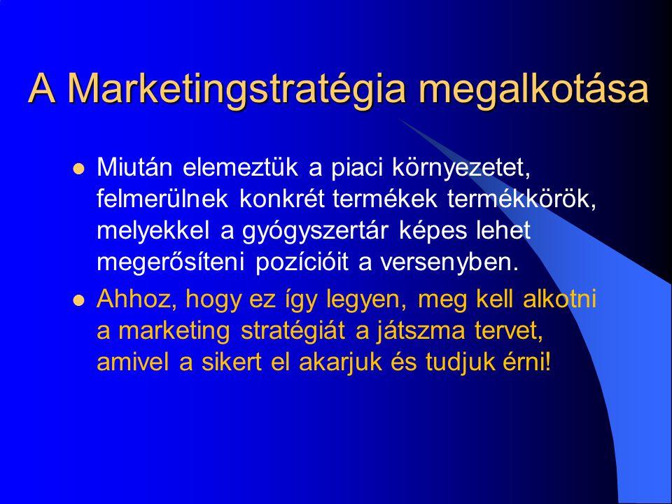 A Marketingstratégia megalkotása Miután elemeztük a piaci környezetet, felmerülnek konkrét termékek termékkörök, melyekkel a gyógyszertár képes lehet megerősíteni pozícióit a versenyben.