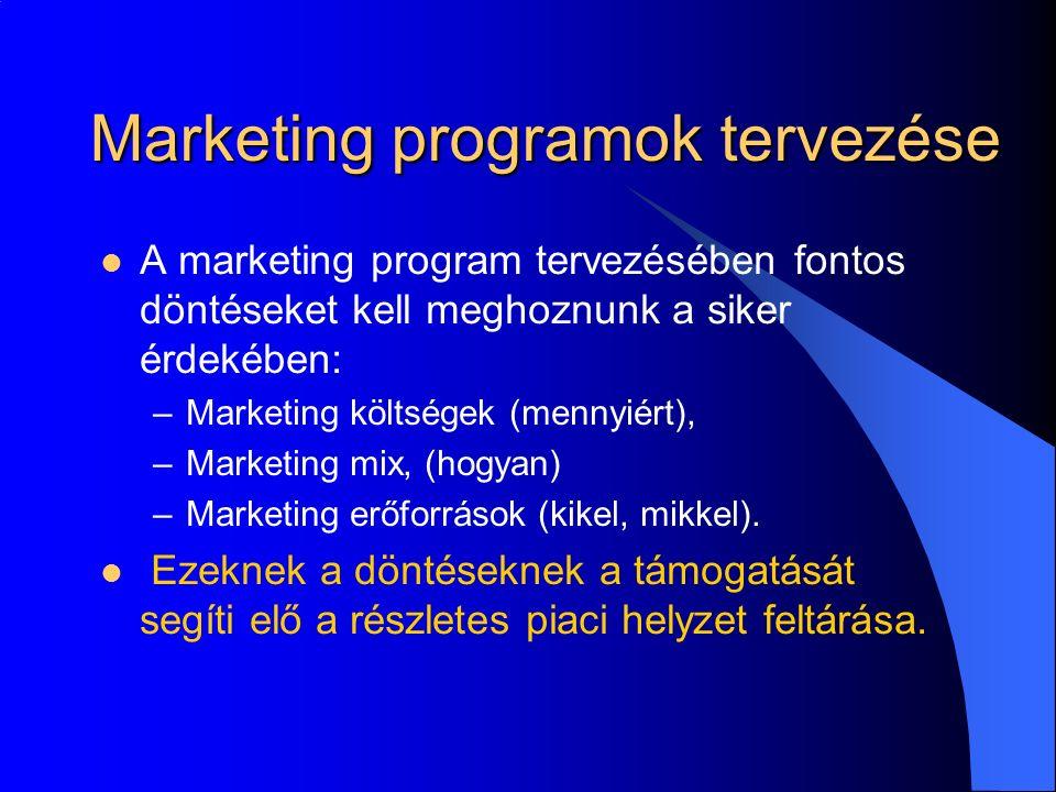 Marketing programok tervezése A marketing program tervezésében fontos döntéseket kell meghoznunk a siker érdekében: –Marketing költségek (mennyiért), –Marketing mix, (hogyan) –Marketing erőforrások (kikel, mikkel).