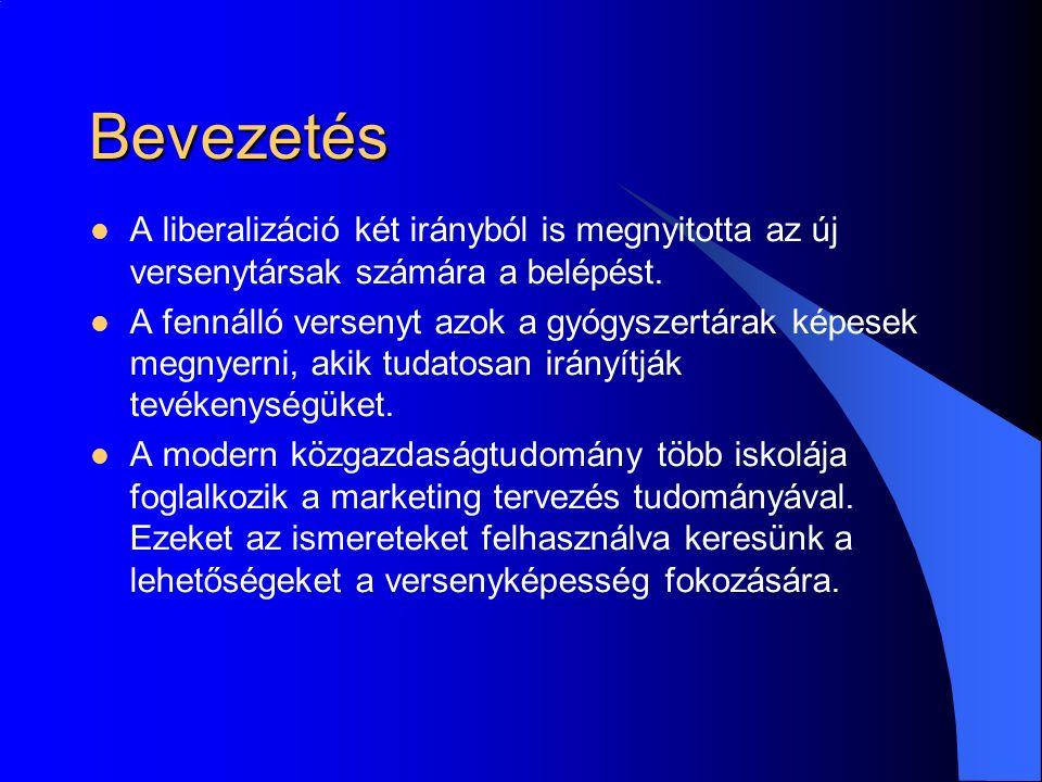 Bevezetés A liberalizáció két irányból is megnyitotta az új versenytársak számára a belépést.
