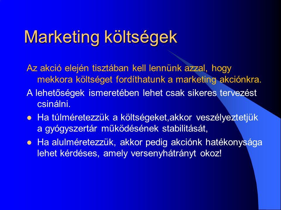 Marketing költségek Az akció elején tisztában kell lennünk azzal, hogy mekkora költséget fordíthatunk a marketing akciónkra.