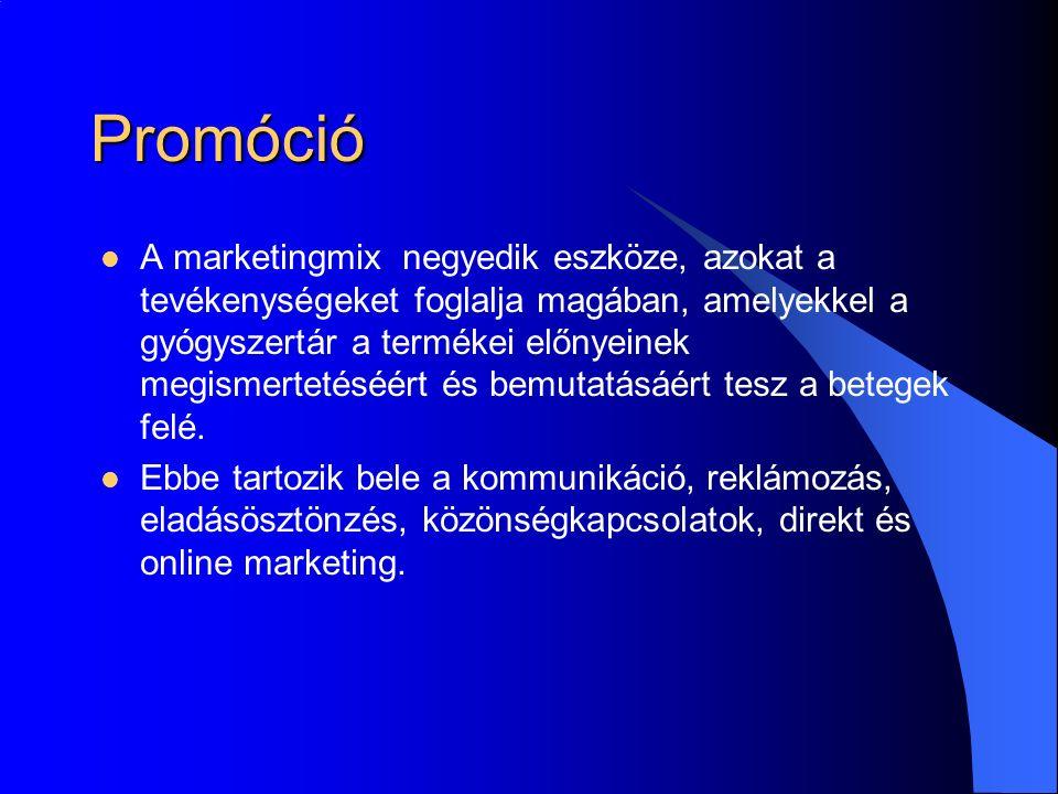Promóció A marketingmix negyedik eszköze, azokat a tevékenységeket foglalja magában, amelyekkel a gyógyszertár a termékei előnyeinek megismertetéséért és bemutatásáért tesz a betegek felé.
