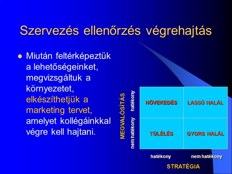 Szervezés ellenőrzés végrehajtás Miután feltérképeztük a lehetőségeinket, megvizsgáltuk a környezetet, elkészíthetjük a marketing tervet, amelyet kollégáinkkal végre kell hajtani.