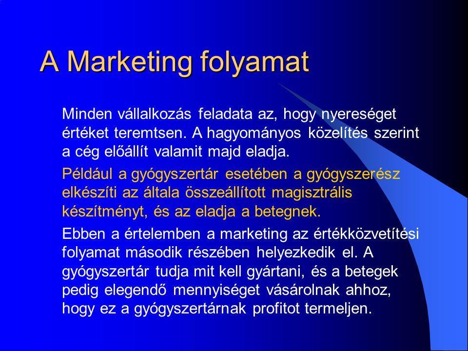 A Marketing folyamat Minden vállalkozás feladata az, hogy nyereséget értéket teremtsen.
