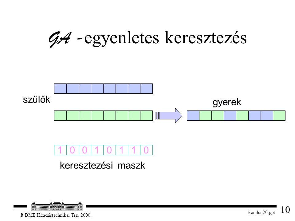 10  BME Híradástechnikai Tsz. 2000. komhal20.ppt GA - egyenletes keresztezés 10010110 szülők gyerek keresztezési maszk