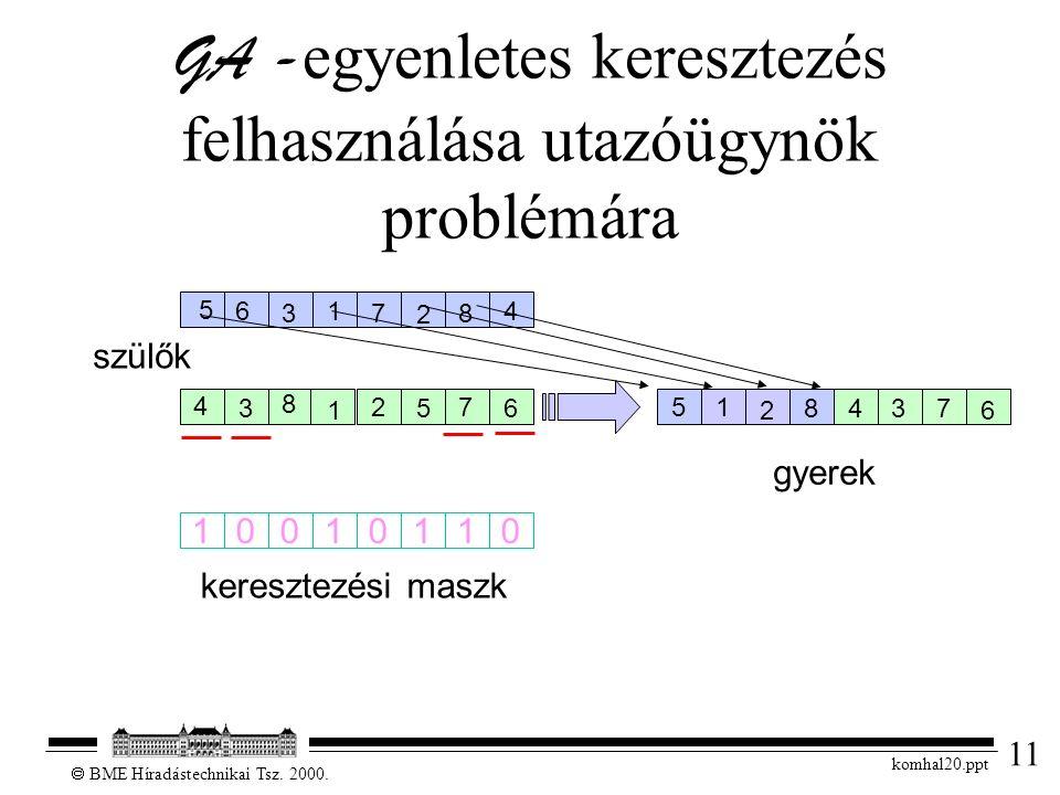 11  BME Híradástechnikai Tsz. 2000. komhal20.ppt GA - egyenletes keresztezés felhasználása utazóügynök problémára 10010110 szülők gyerek keresztezési