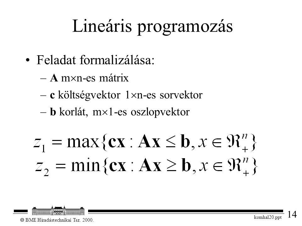 14  BME Híradástechnikai Tsz. 2000. komhal20.ppt Lineáris programozás Feladat formalizálása: –A m  n-es mátrix –c költségvektor 1  n-es sorvektor –