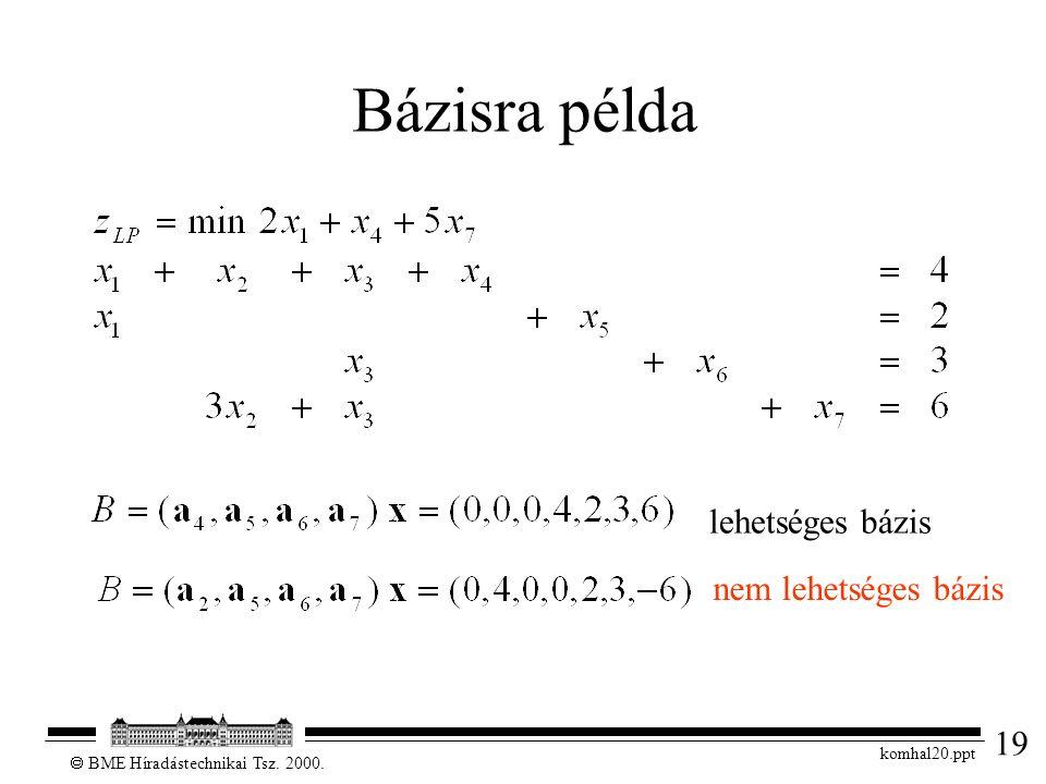 19  BME Híradástechnikai Tsz. 2000. komhal20.ppt Bázisra példa lehetséges bázis nem lehetséges bázis