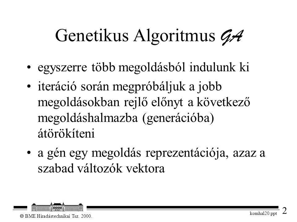 2  BME Híradástechnikai Tsz. 2000. komhal20.ppt Genetikus Algoritmus GA egyszerre több megoldásból indulunk ki iteráció során megpróbáljuk a jobb meg