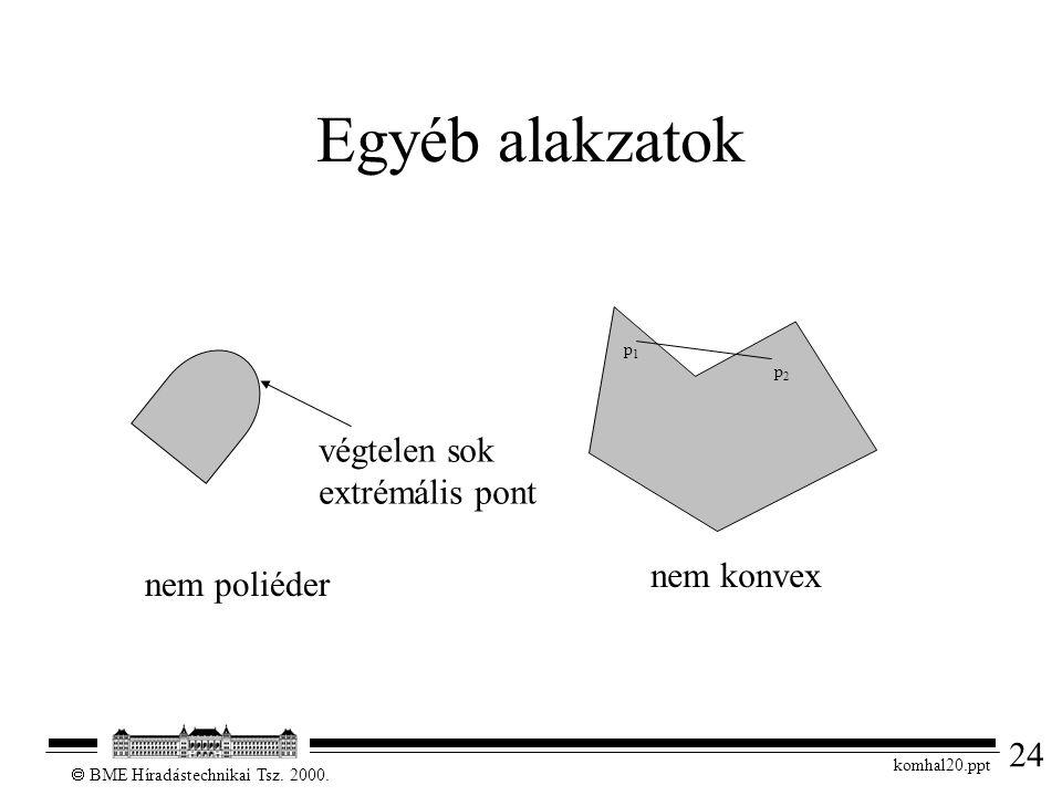 24  BME Híradástechnikai Tsz. 2000. komhal20.ppt Egyéb alakzatok végtelen sok extrémális pont nem konvex nem poliéder p1p1 p2p2