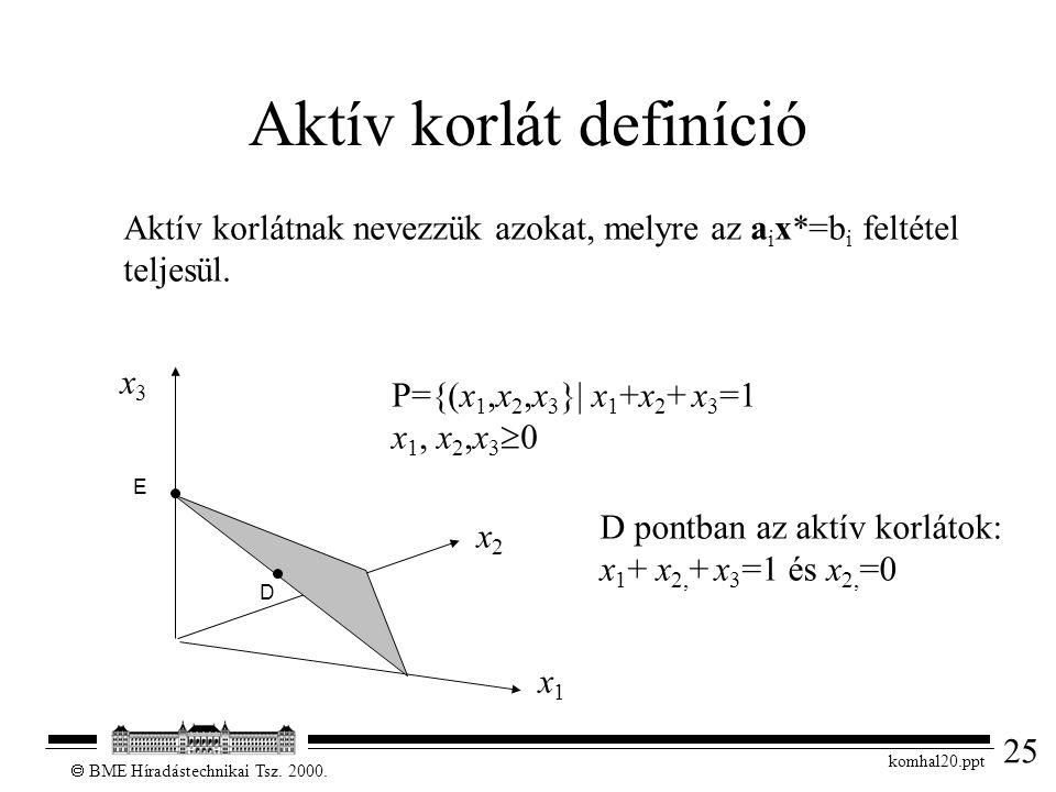 25  BME Híradástechnikai Tsz. 2000. komhal20.ppt Aktív korlát definíció D x1x1 x3x3 x2x2 P={(x 1,x 2,x 3 }| x 1 +x 2 + x 3 =1 x 1, x 2,x 3  0 Aktív