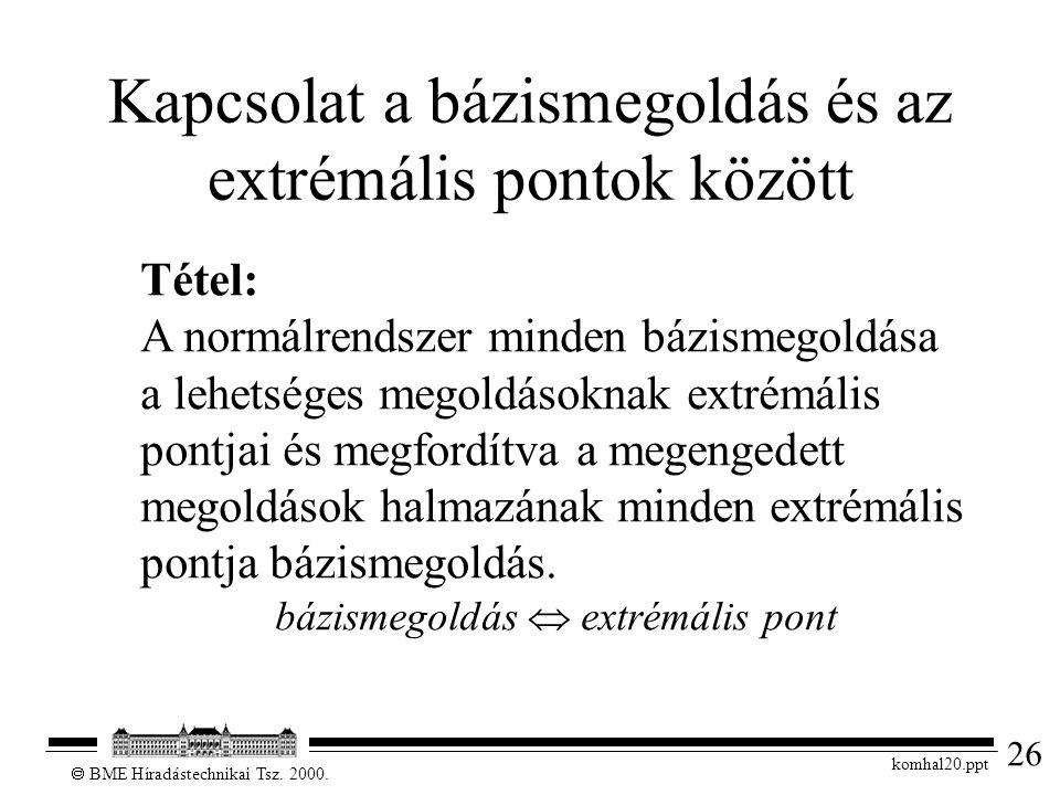 26  BME Híradástechnikai Tsz. 2000. komhal20.ppt Kapcsolat a bázismegoldás és az extrémális pontok között Tétel: A normálrendszer minden bázismegoldá
