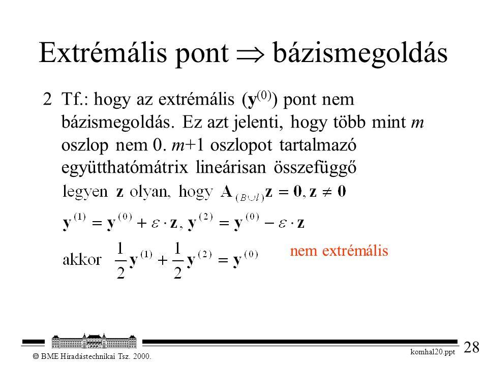 28  BME Híradástechnikai Tsz. 2000. komhal20.ppt Extrémális pont  bázismegoldás 2Tf.: hogy az extrémális (y (0) ) pont nem bázismegoldás. Ez azt jel