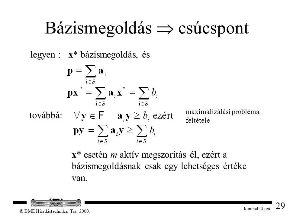 29  BME Híradástechnikai Tsz. 2000. komhal20.ppt Bázismegoldás  csúcspont legyen : x* bázismegoldás, és továbbá: maximalizálási probléma feltétele x