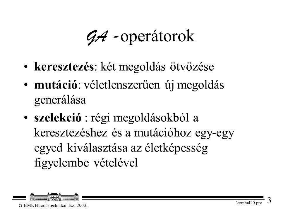 3  BME Híradástechnikai Tsz. 2000.