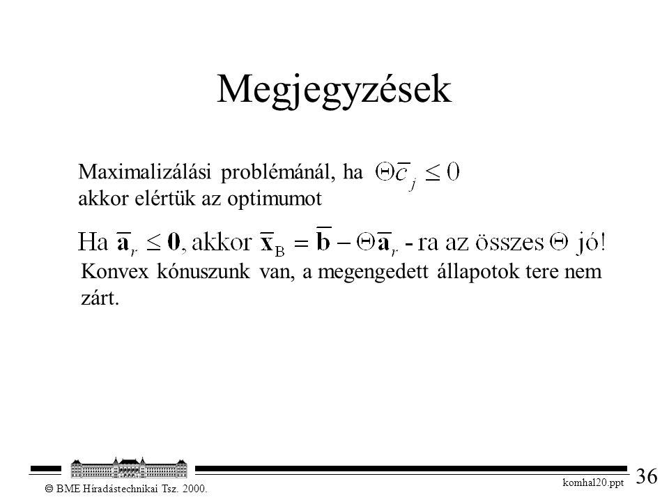 36  BME Híradástechnikai Tsz. 2000. komhal20.ppt Megjegyzések Maximalizálási problémánál, ha akkor elértük az optimumot Konvex kónuszunk van, a megen
