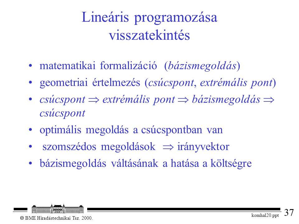 37  BME Híradástechnikai Tsz. 2000. komhal20.ppt Lineáris programozása visszatekintés matematikai formalizáció (bázismegoldás) geometriai értelmezés