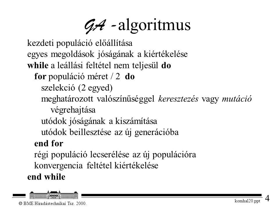 4  BME Híradástechnikai Tsz. 2000. komhal20.ppt GA - algoritmus kezdeti populáció előállítása egyes megoldások jóságának a kiértékelése while a leáll