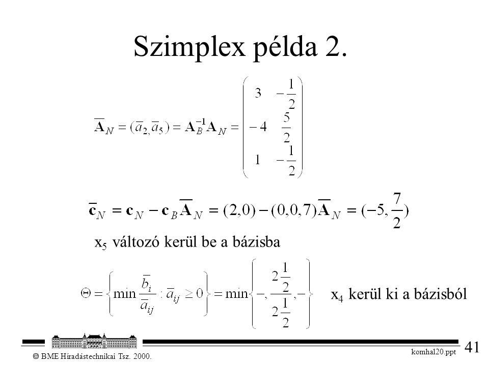 41  BME Híradástechnikai Tsz. 2000. komhal20.ppt Szimplex példa 2. x 5 változó kerül be a bázisba x 4 kerül ki a bázisból