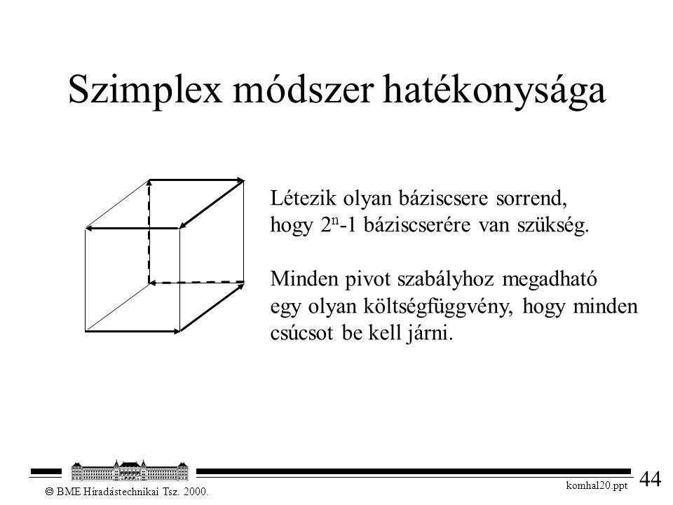 44  BME Híradástechnikai Tsz. 2000. komhal20.ppt Szimplex módszer hatékonysága Létezik olyan báziscsere sorrend, hogy 2 n -1 báziscserére van szükség