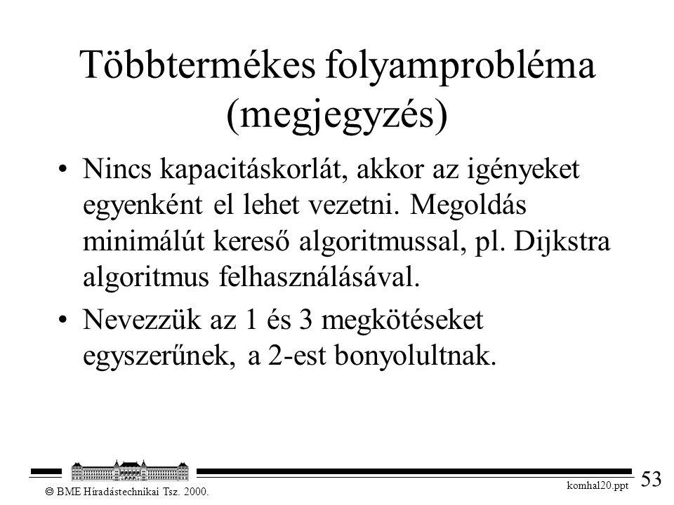 53  BME Híradástechnikai Tsz. 2000.