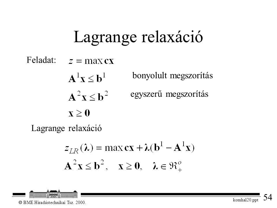 54  BME Híradástechnikai Tsz. 2000. komhal20.ppt Lagrange relaxáció Feladat: bonyolult megszorítás egyszerű megszorítás Lagrange relaxáció