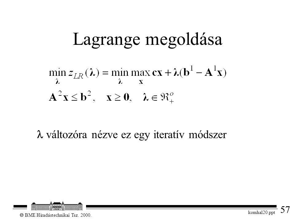 57  BME Híradástechnikai Tsz. 2000. komhal20.ppt Lagrange megoldása változóra nézve ez egy iteratív módszer