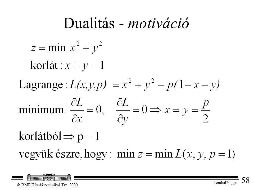 58  BME Híradástechnikai Tsz. 2000. komhal20.ppt Dualitás - motiváció