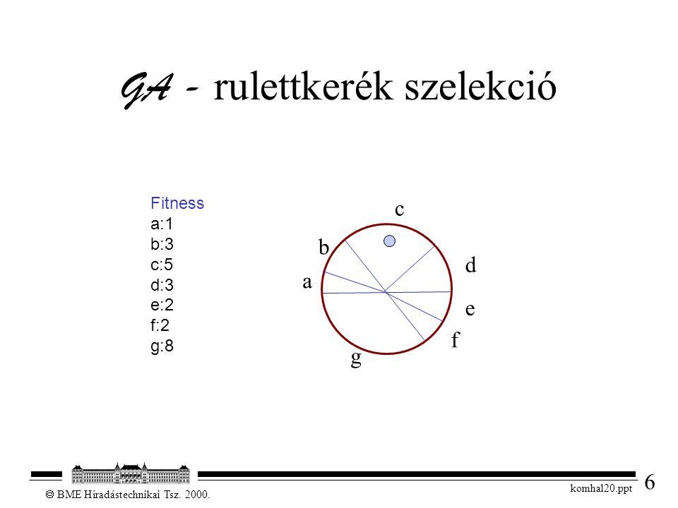 6  BME Híradástechnikai Tsz. 2000. komhal20.ppt GA - rulettkerék szelekció Fitness a:1 b:3 c:5 d:3 e:2 f:2 g:8 a b c d e f g