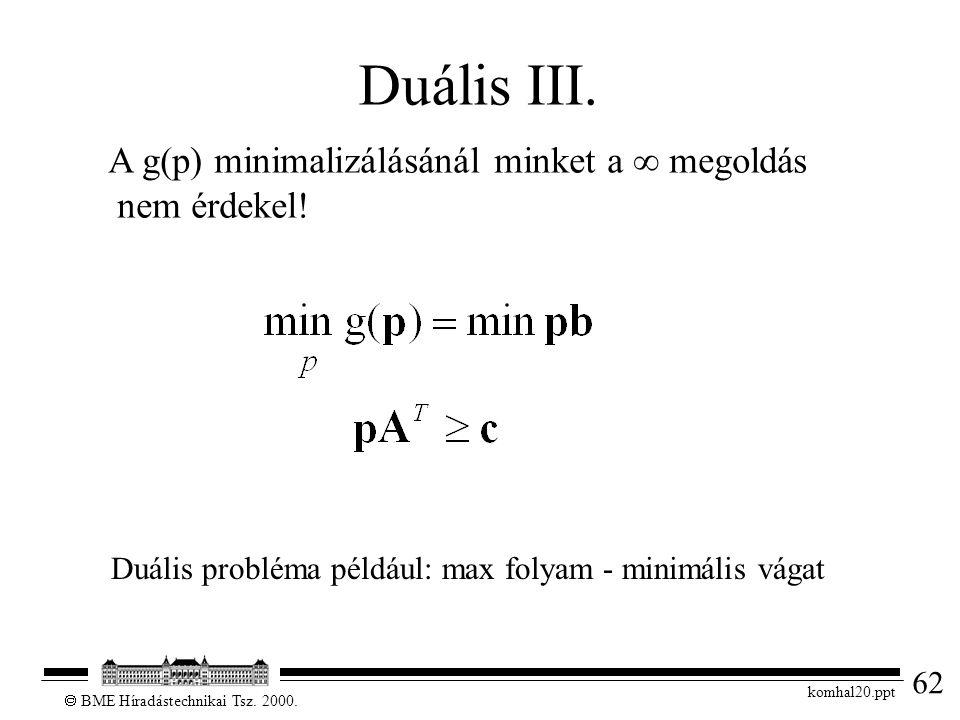 62  BME Híradástechnikai Tsz. 2000. komhal20.ppt Duális III. A g(p) minimalizálásánál minket a  megoldás nem érdekel! Duális probléma például: max f