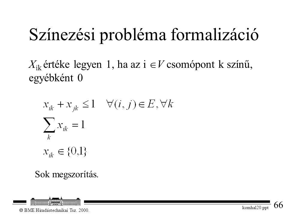 66  BME Híradástechnikai Tsz. 2000. komhal20.ppt Színezési probléma formalizáció X ik értéke legyen 1, ha az i  V csomópont k színű, egyébként 0 Sok