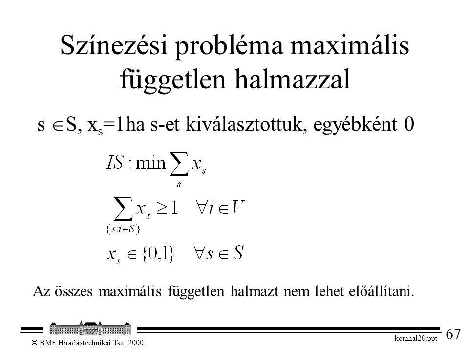 67  BME Híradástechnikai Tsz. 2000. komhal20.ppt Színezési probléma maximális független halmazzal s  S, x s =1ha s-et kiválasztottuk, egyébként 0 Az