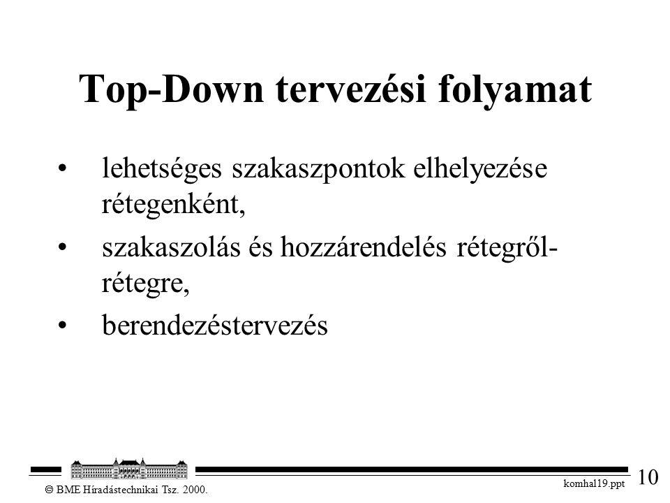 10  BME Híradástechnikai Tsz. 2000. komhal19.ppt Top-Down tervezési folyamat lehetséges szakaszpontok elhelyezése rétegenként, szakaszolás és hozzáre