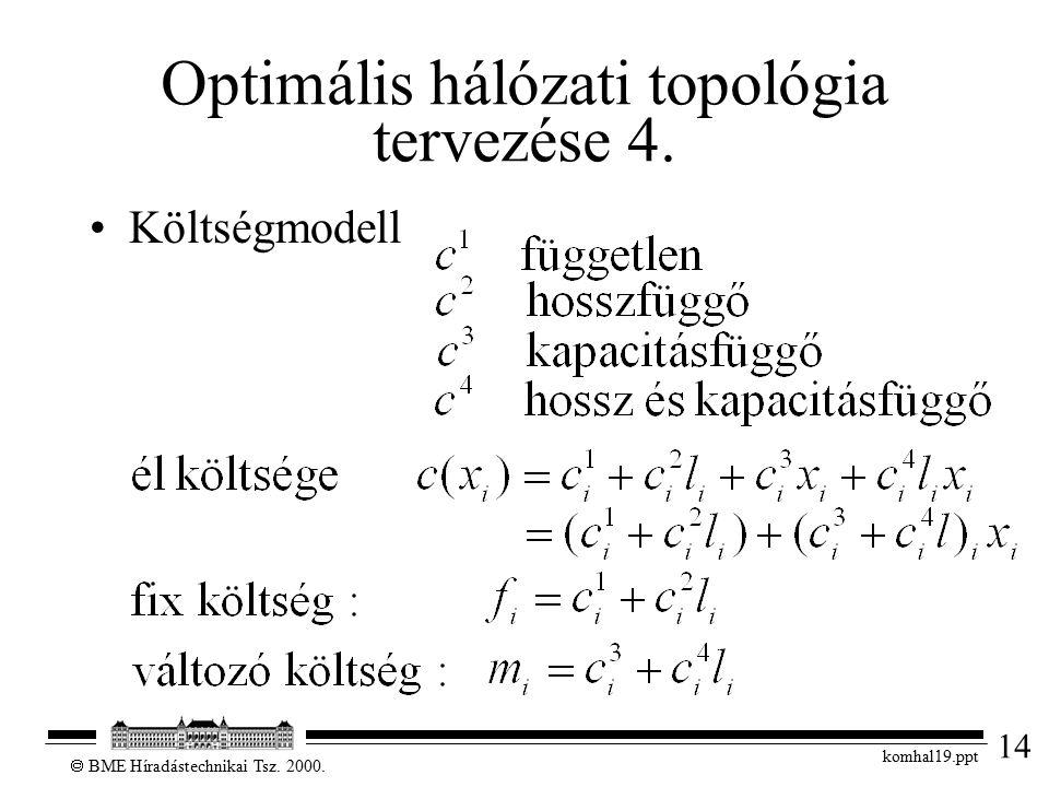 14  BME Híradástechnikai Tsz. 2000. komhal19.ppt Optimális hálózati topológia tervezése 4.