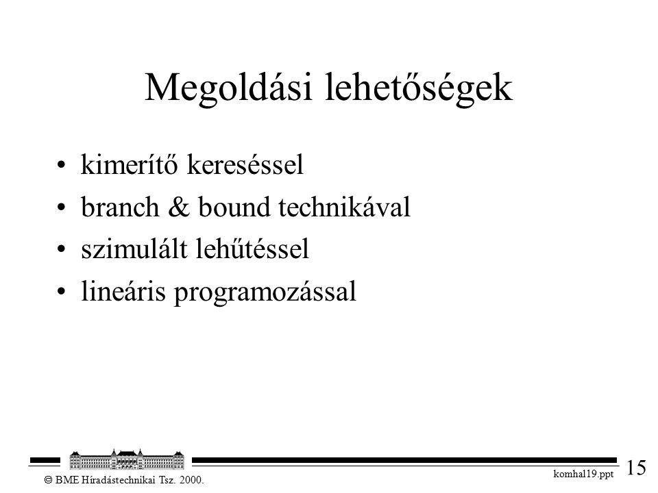15  BME Híradástechnikai Tsz. 2000.