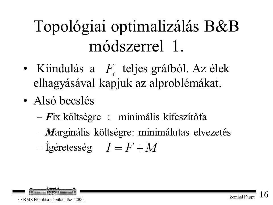 16  BME Híradástechnikai Tsz. 2000. komhal19.ppt Topológiai optimalizálás B&B módszerrel 1. Kiindulás a teljes gráfból. Az élek elhagyásával kapjuk a