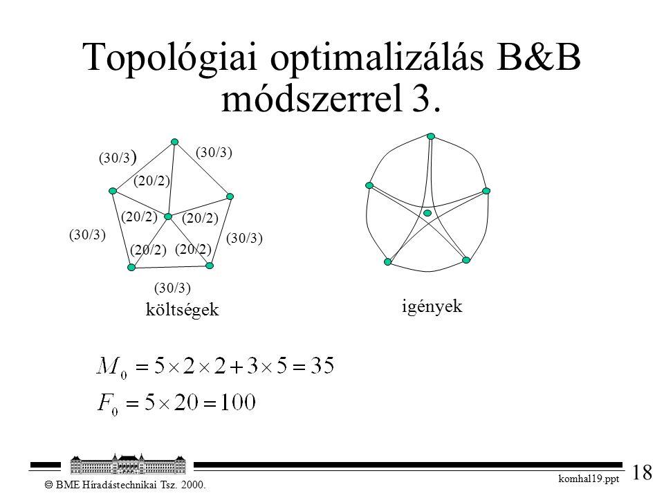 18  BME Híradástechnikai Tsz. 2000. komhal19.ppt Topológiai optimalizálás B&B módszerrel 3.