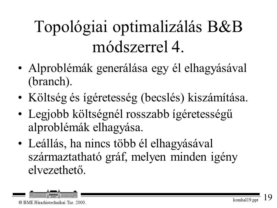 19  BME Híradástechnikai Tsz. 2000. komhal19.ppt Topológiai optimalizálás B&B módszerrel 4. Alproblémák generálása egy él elhagyásával (branch). Költ