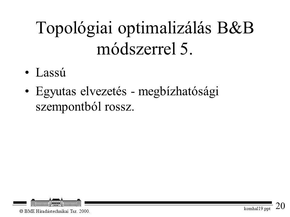 20  BME Híradástechnikai Tsz. 2000. komhal19.ppt Topológiai optimalizálás B&B módszerrel 5. Lassú Egyutas elvezetés - megbízhatósági szempontból ross