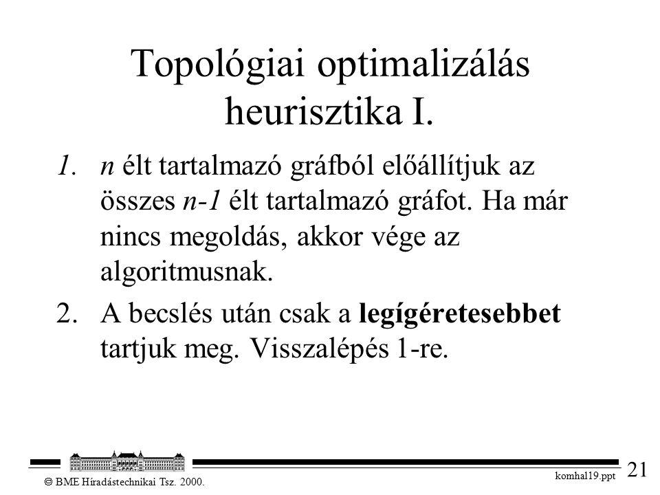 21  BME Híradástechnikai Tsz. 2000. komhal19.ppt Topológiai optimalizálás heurisztika I.