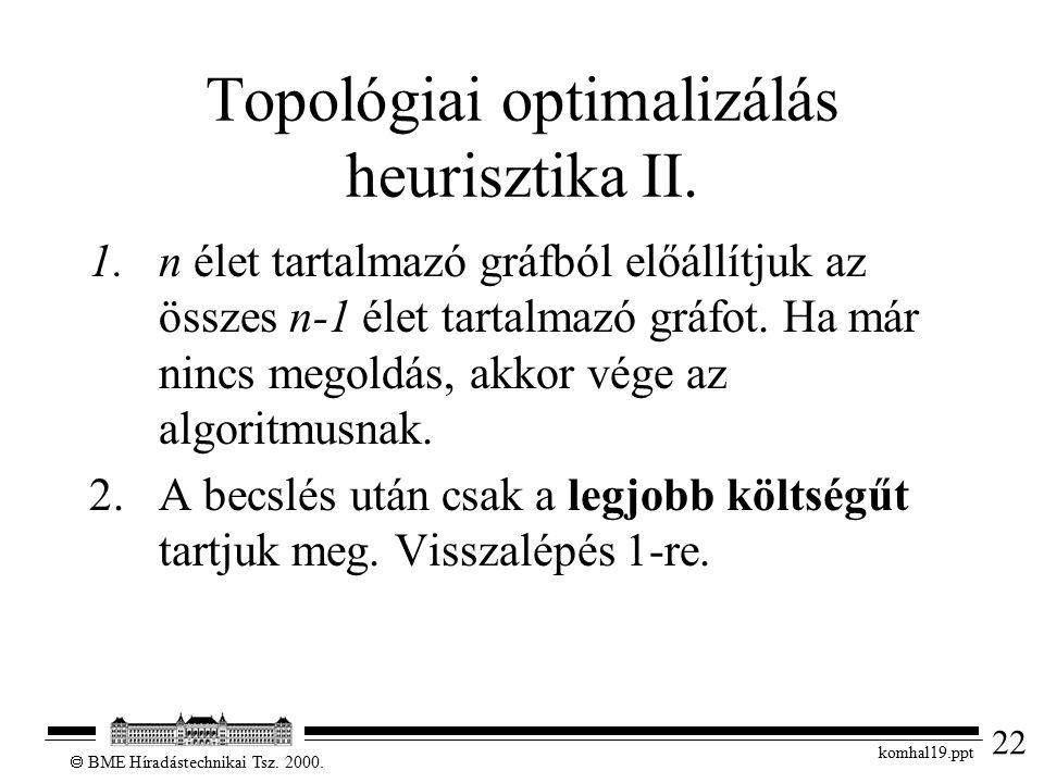 22  BME Híradástechnikai Tsz. 2000. komhal19.ppt Topológiai optimalizálás heurisztika II. 1.n élet tartalmazó gráfból előállítjuk az összes n-1 élet