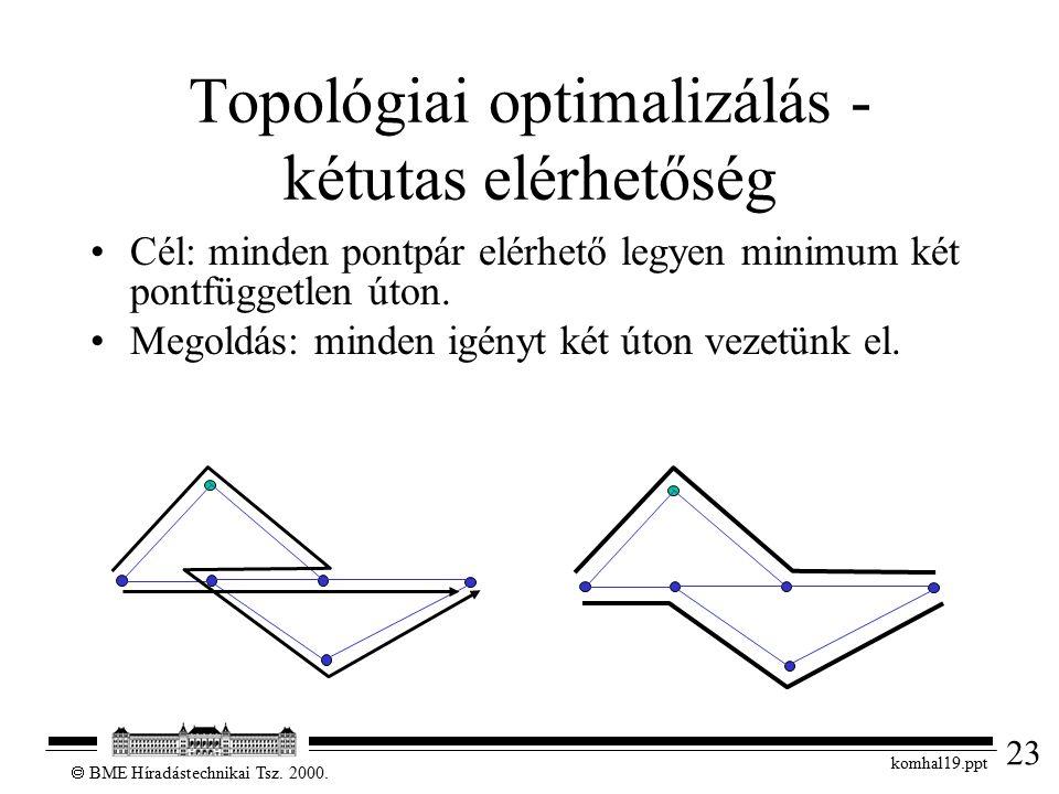 23  BME Híradástechnikai Tsz. 2000.