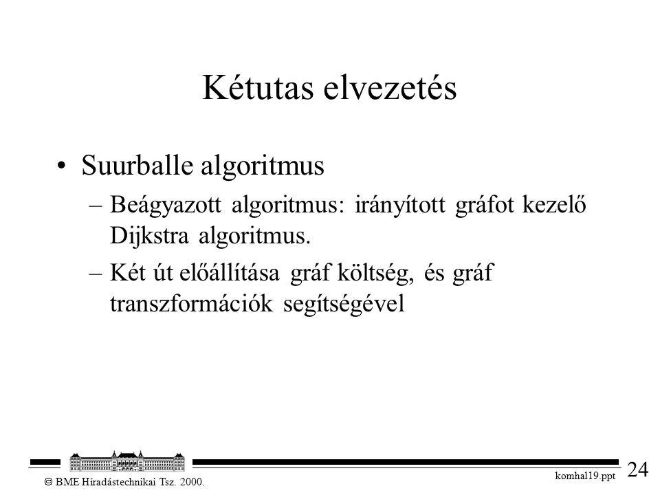 24  BME Híradástechnikai Tsz. 2000. komhal19.ppt Kétutas elvezetés Suurballe algoritmus –Beágyazott algoritmus: irányított gráfot kezelő Dijkstra alg