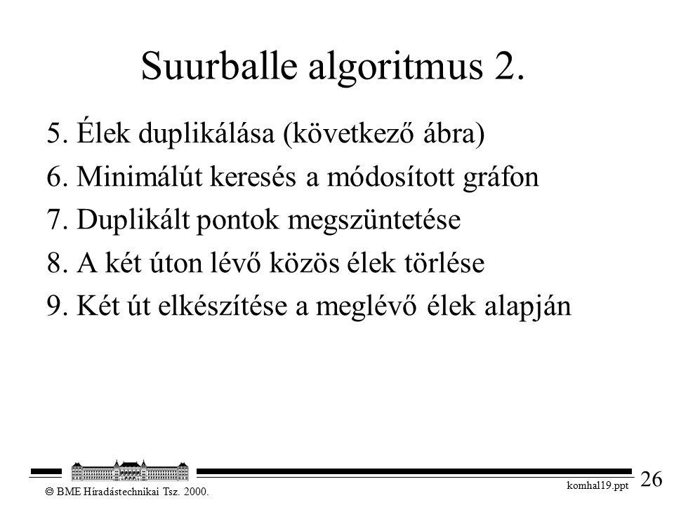 26  BME Híradástechnikai Tsz. 2000. komhal19.ppt Suurballe algoritmus 2. 5. Élek duplikálása (következő ábra) 6. Minimálút keresés a módosított gráfo
