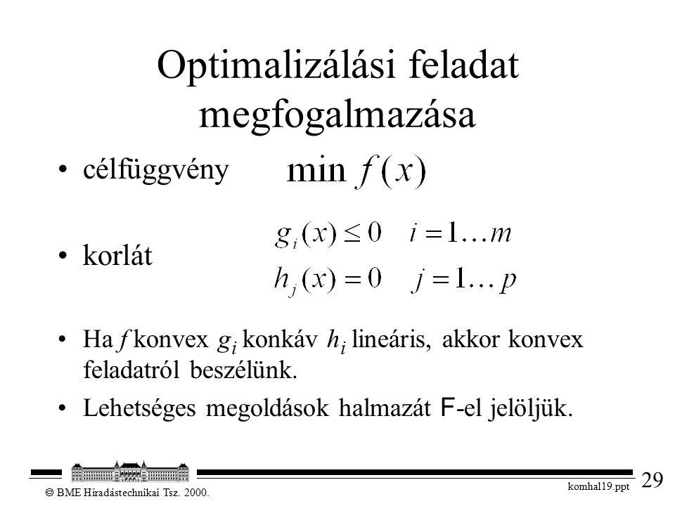 29  BME Híradástechnikai Tsz. 2000. komhal19.ppt Optimalizálási feladat megfogalmazása célfüggvény korlát Ha f konvex g i konkáv h i lineáris, akkor