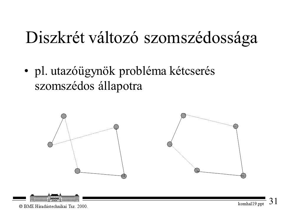 31  BME Híradástechnikai Tsz. 2000. komhal19.ppt Diszkrét változó szomszédossága pl. utazóügynök probléma kétcserés szomszédos állapotra