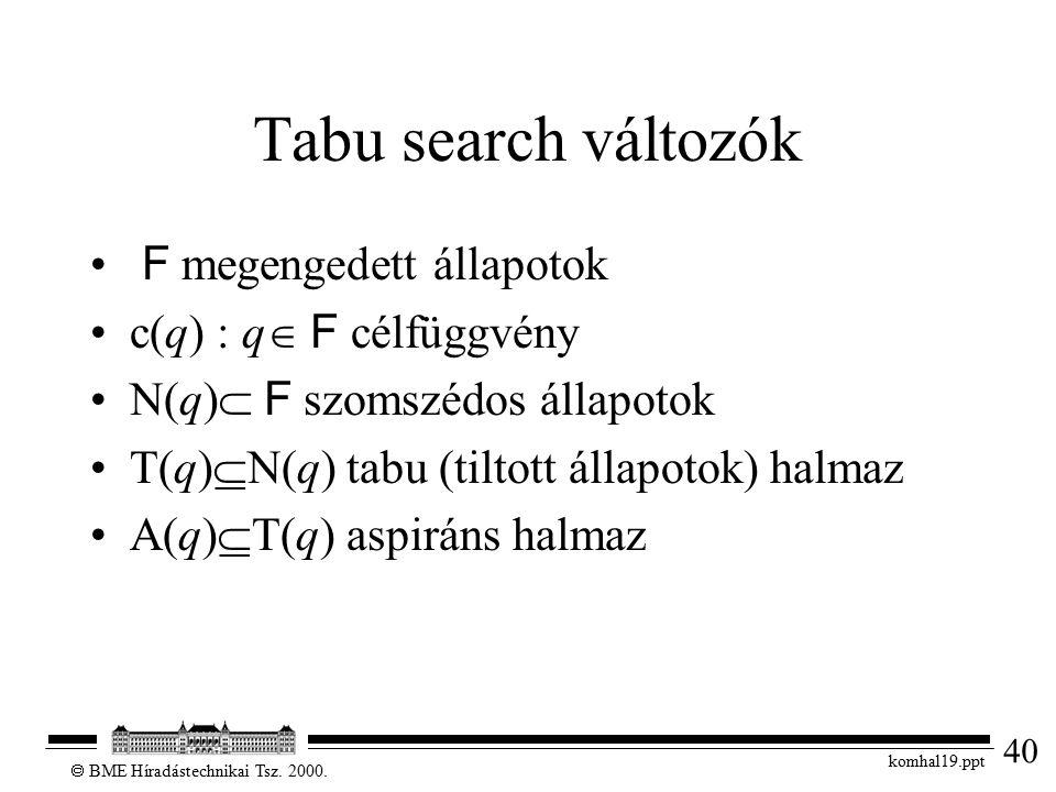 40  BME Híradástechnikai Tsz. 2000. komhal19.ppt Tabu search változók F megengedett állapotok c(q) : q  F célfüggvény N(q)  F szomszédos állapotok